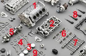f m car blog the otto engine to recap