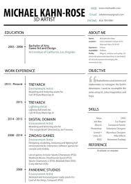 Gallery of: Resume target reviews
