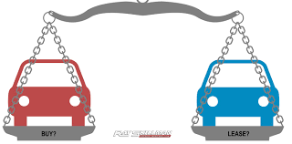buy v lease buying vs leasing indianapolis ray skillman auto center