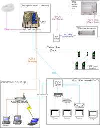 fios cabling installation questions pics ars technica openforum i m