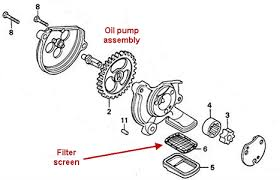 i need a cdi for a 1985 honda rebel cmx250 is there an fixya cbx 750 1984 4 pin plug going to cdi unit blue yellow black white green all wires not in plug and are loose wanting to know which way yhey go in cdi unit