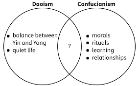 Comparison Venn Diagram Comparison Venn Diagram Magdalene Project Org