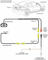 backup camera wiring connection illustration of wiring diagram \u2022 Voyager Wvos541 Rear-Camera at Voyager Backup Camera Wiring Diagram
