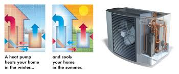 dual fuel heat pump reviews. Beautiful Reviews Discount Air Conditioner Heat Pump Prices Reduced Intended Dual Fuel Reviews S