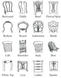 different types of furniture styles. Furniture Styles Great Types Of Antique Legs And Best Dining Chairs Ideas Different E