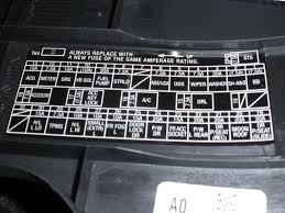 acura tsx fuse box diagram acurazine 2005 acura tl fuse box location diagram on back of fuse box cover