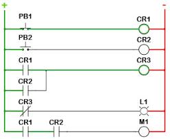 ladder logic tutorial with ladder logic symbols & diagrams Ladder Diagram similarities with ladder diagrams ladder diagram builder