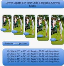 Golf Clubs Recommended For 5 Year Olds Improve Youth Golf