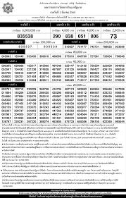 fudgemine-withchoc: ตรวจหวย 1มีนาคม 2564 - Ocnnx2woxhfnjm - ตรวจหวย ตรวจสลากกินแบ่งรัฐบาล  ตรวจลอตเตอรี่ 1 มีนาคม 2564 หวย.