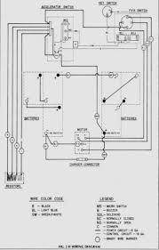 ezgo wiring diagram electric golf cart ez go electric golf cart ezgo wiring diagram electric golf cart ez go electric golf cart wiring diagram