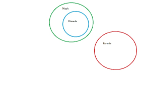 How To Create Venn Diagram In Word Euler Diagram How To Draw One In Easy Steps Statistics How To