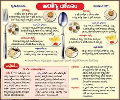 Diabetes Diet Chart In Telugu Pregnant Women Diet Chart In