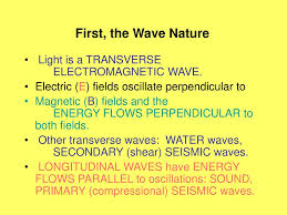 Transverse Nature Of Light Ppt The Nature Of Light Powerpoint Presentation Free