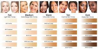 Photo Camera Tips Skin Or Face Colour In Cmyk
