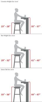 Small Picture How to Choose the Right Stools for Your Kitchen Stools Kitchens