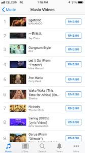 Itunes Malaysia Chart Unbelievable But Its True Mamamoo Egotistic