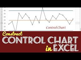 How To Construct A Control Chart In Excel How To Construct A Control Chart In Excel Youtube