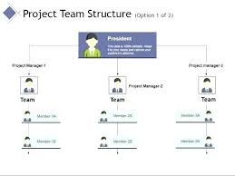 Management Structure Template Globalforex Info