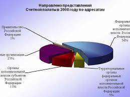 Аудиторская деятельность в рф реферат Правовое регулирование аудиторской деятельности в РФ Реферат План Введение Понятие