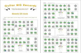 Guitar Chords For Beginners Pdf Booklet