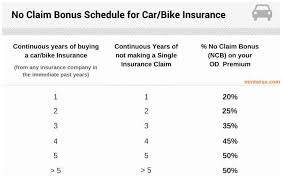 Liability Car Insurance Quote Stunning 48 Effective Ways To Get More Out Of Liability Car Insurance Quote