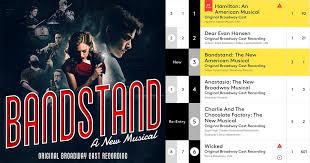 Billboard Movie Charts