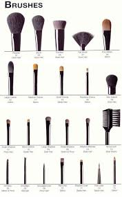 face make up brushes the place where you craft your beauty