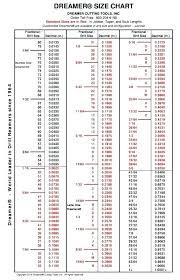 Drill Hole Chart Bikerbear Co