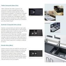 Franke Kitchen Sinks Granite Composite Franke Kitchen Sink Waste Kit Seniordatingsitesfreecom