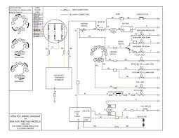 bsa a65 wiring diagram bsa a65 lightning wiring diagram wire diagrams 1970 triumph bonneville wiring diagram bsa a65 wiring diagram