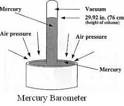 barometer chemistry. mercury barometer chemistry r