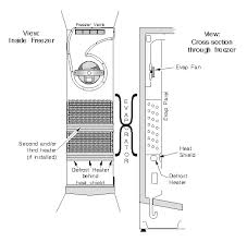 whirlpool refrigerator wiring diagram solidfonts sears kenmore refrigerator wiring diagrams database