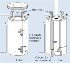 wiring diagram rheem water heater schematics and wiring diagrams electric heat wiring diagram