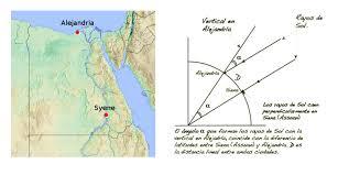 Resultado de imagen para cirene egipto