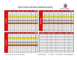 Pft Score Chart 2018 Fitness Test Patriot Njrotc