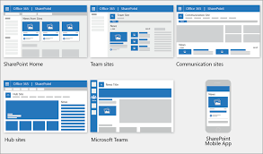 Sharepoint Website Examples Create And Share News On Your Sharepoint Sites Office Support