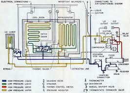 refrigeration wiring diagram symbols refrigeration showing post media for refrigeration piping symbols on refrigeration wiring diagram symbols