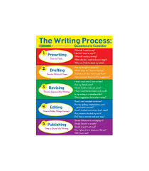the writing process chart grade carson dellosa publishing the writing process chart