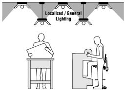 office lighting levels at work. localized general lighting office levels at work r