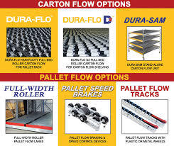 high performance carton flow solutions for pick systems include dura flo and dura flo d2 full bed roller systems which replace traditional roller tracks