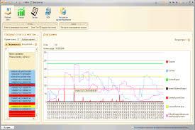 Система управления запасами Динамическое управление буфером запаса dbm