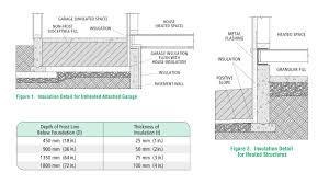 basement foundation design. Cool Walkout Basement Foundation Design 59 In Home Depot Interior French Doors With C
