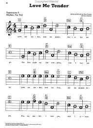 Notes and visual tutorial shown! And I Love Him So Easy Sheet Music Saxophone Sheet Music Piano Music