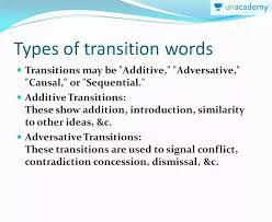 Starting With Transition Words