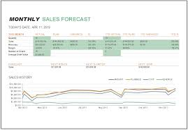 Sales Report Templates For Ms Excel Word Excel Templates