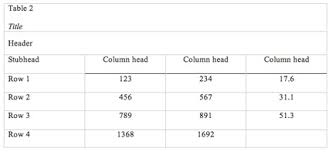 Table Apa Format Table Formatting According To Apa Jeps Bulletin