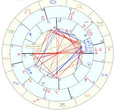 Free Synastry Chart With Houses 28 Timeless Synastry Aspect Chart