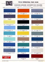 Yellow Car Paint Chart Tips Ideas Find Your Best Specific Paint With Dupli Color