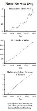 Halliburton Watch