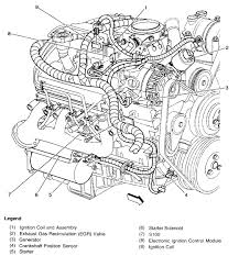 chevy cavalier engine diagram 1997 gmc jimmy engine diagram 1997 wiring diagrams cavalier